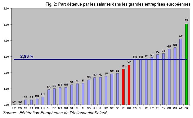 actionnariat-salarie