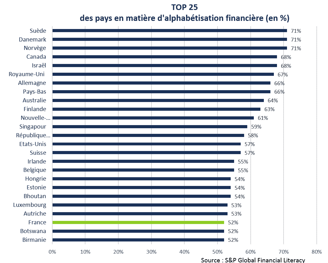 20160711 alphabetisation financiere