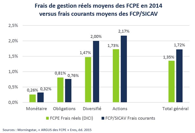 Argus des FCPE