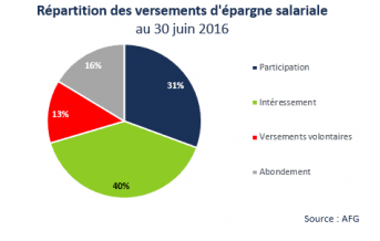 eres group